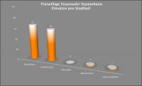 Feuerwehr-Stammheim-Stadtteile_2016